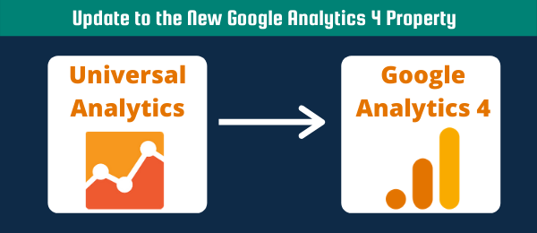 Upgrade to the new Google Analytics 4 Property Header