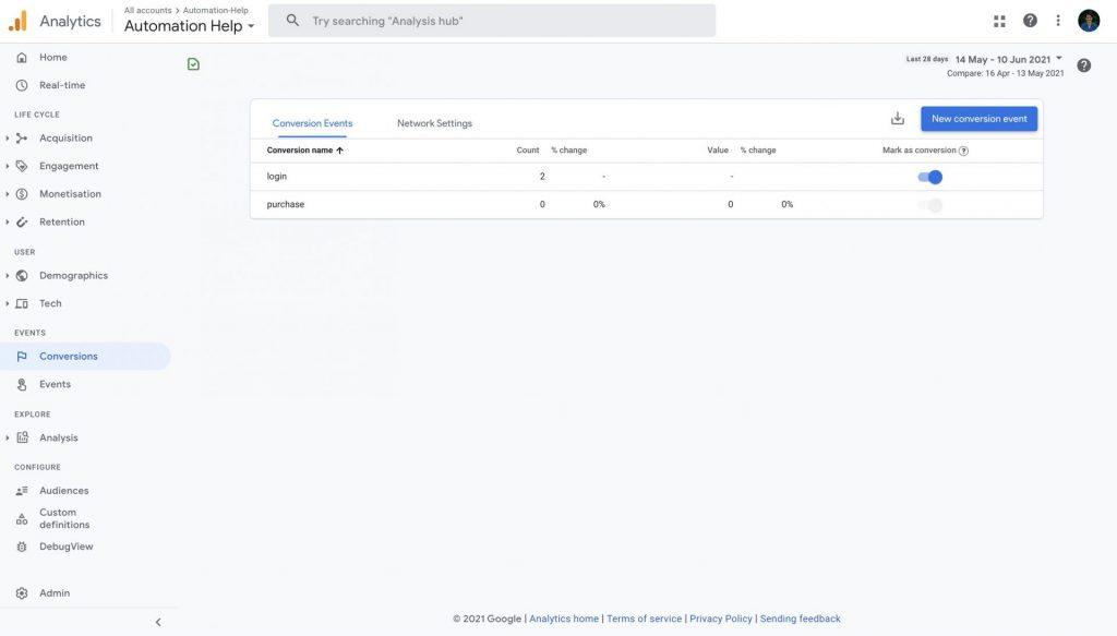 google analytics 4 conversions