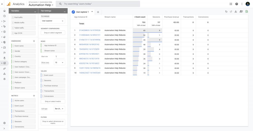 google analytics 4 analysis hub