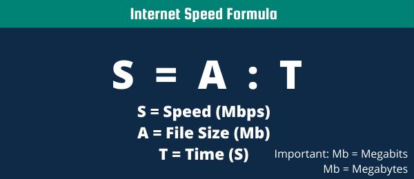 Internet Speed Formula: S = A : T
